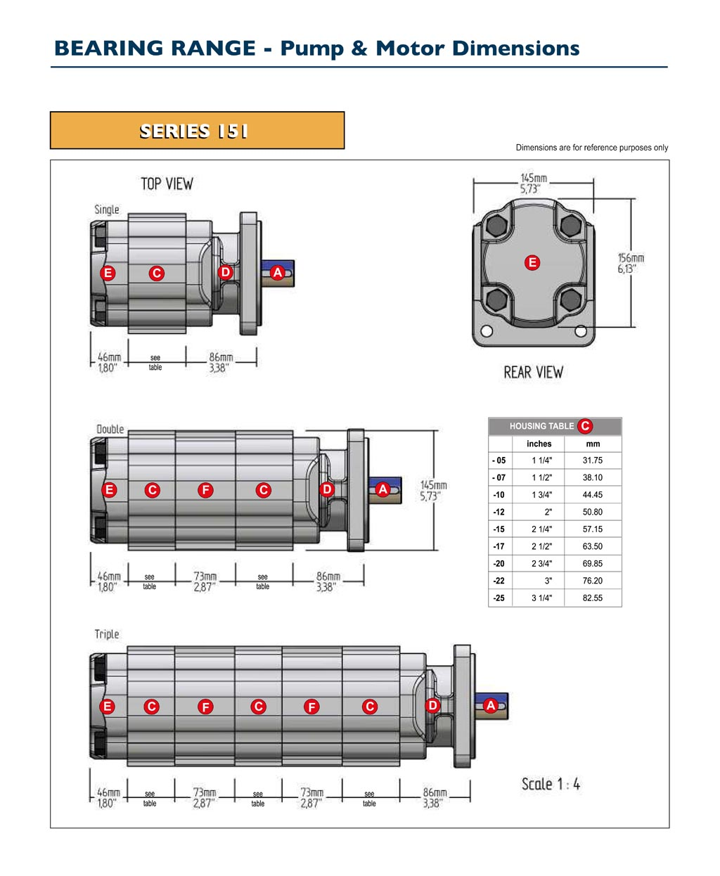 GPM Bearing Pump & Motor Dimensions-3