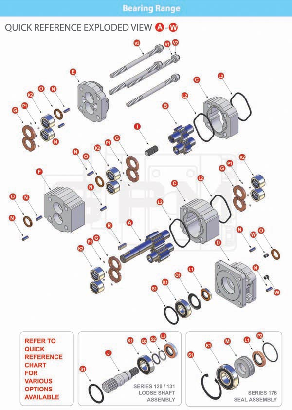 GPM Bearing Gear Pumps Exploded View Brochure