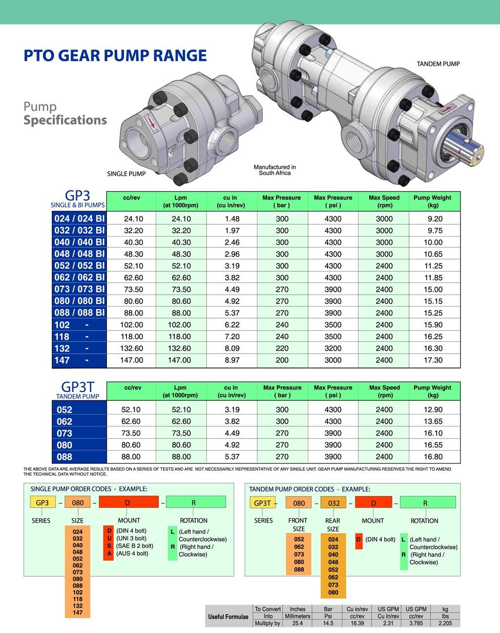 GPM PTO Gear Pumps-1