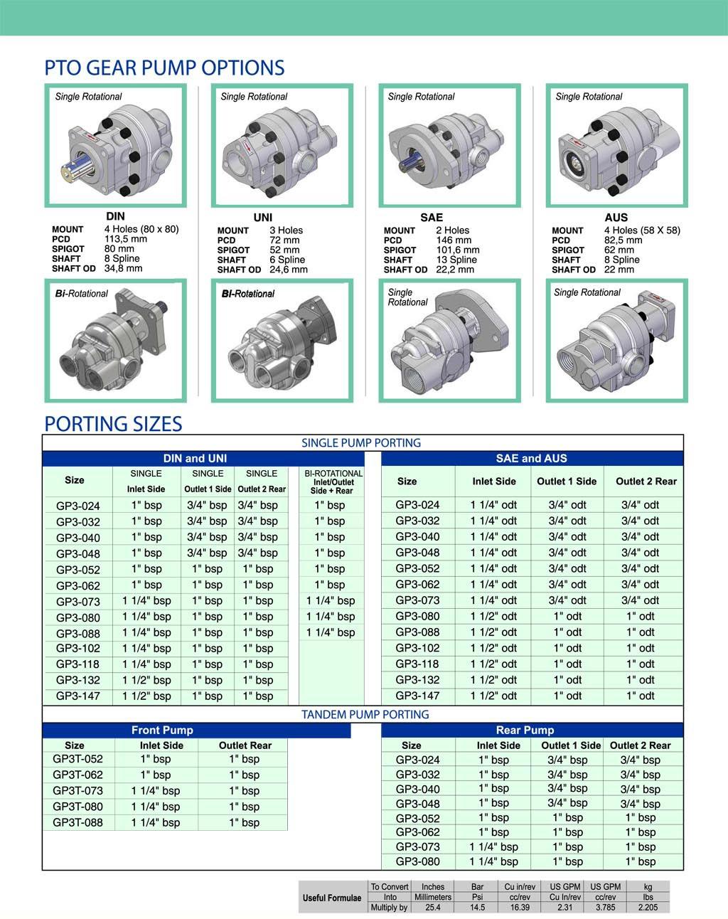 GPM PTO Gear Pumps-2